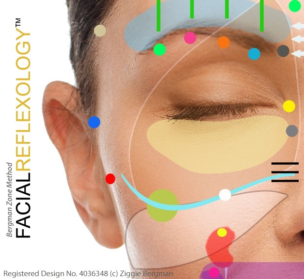 Face Reflexology from Thrive Health Therapy